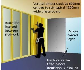 internal-wall-insulation-296x246